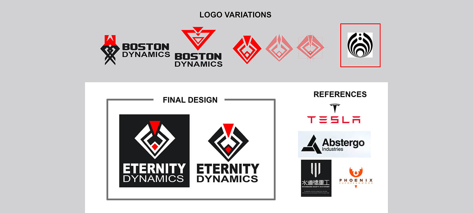 Real-world references and final design for a corporate logo.
