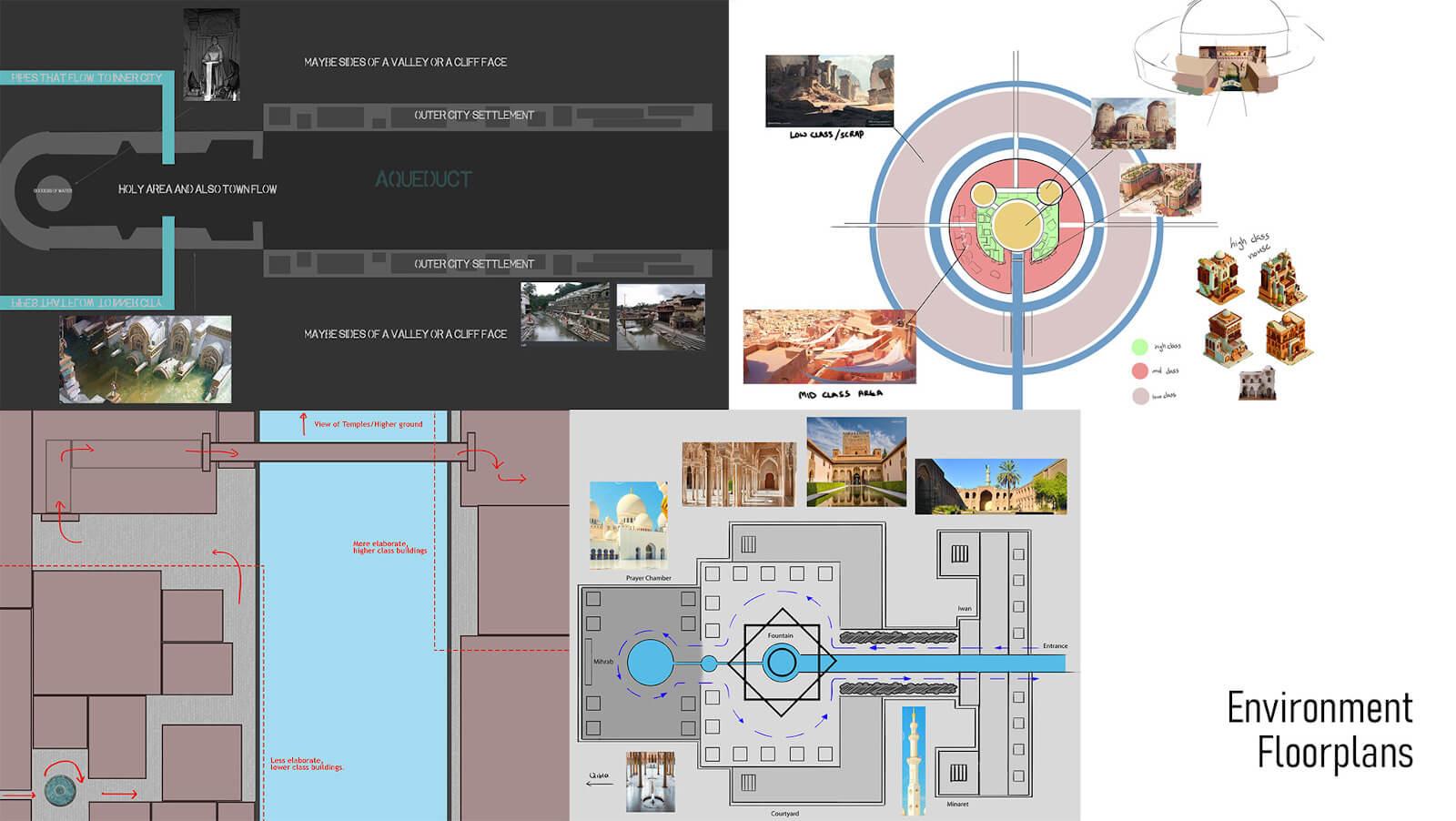 Environment floorplans