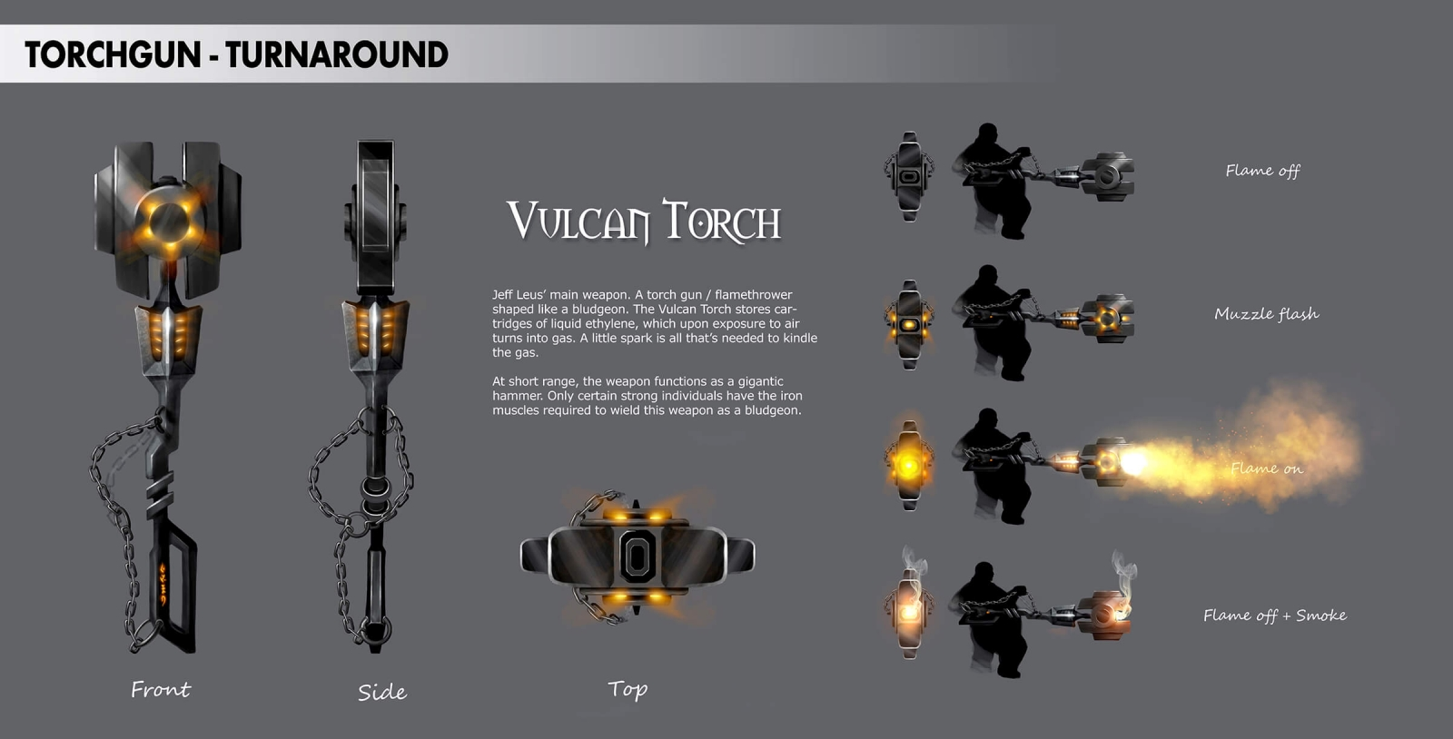 "Concept art turnaround of a long, dual-handed flamethrower implement called ""Vulcan Torch"" in various states of use."