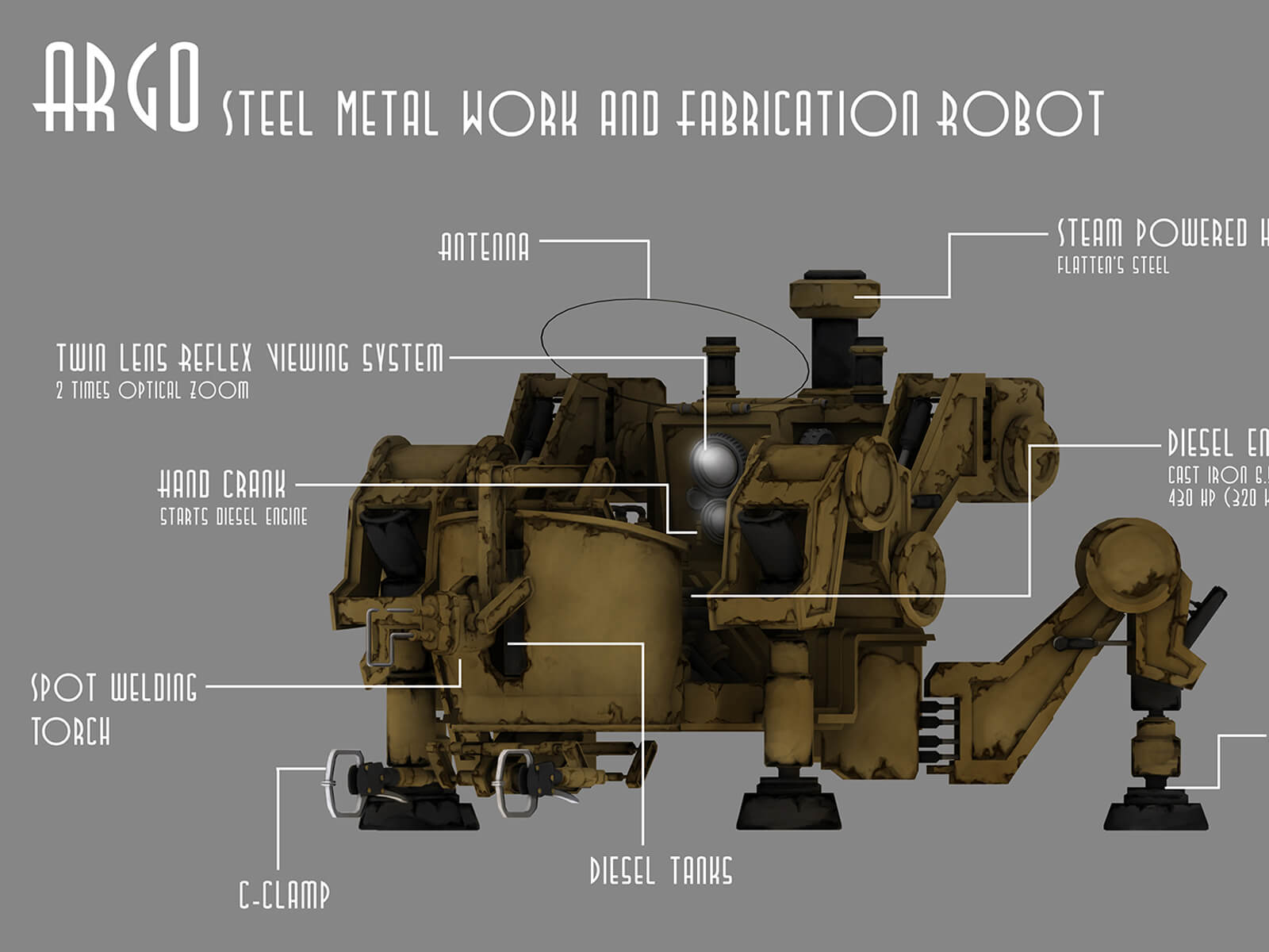 Concept art identifying components of a squat, beige mechanical vehicle with four legs and steam-powered hammer.
