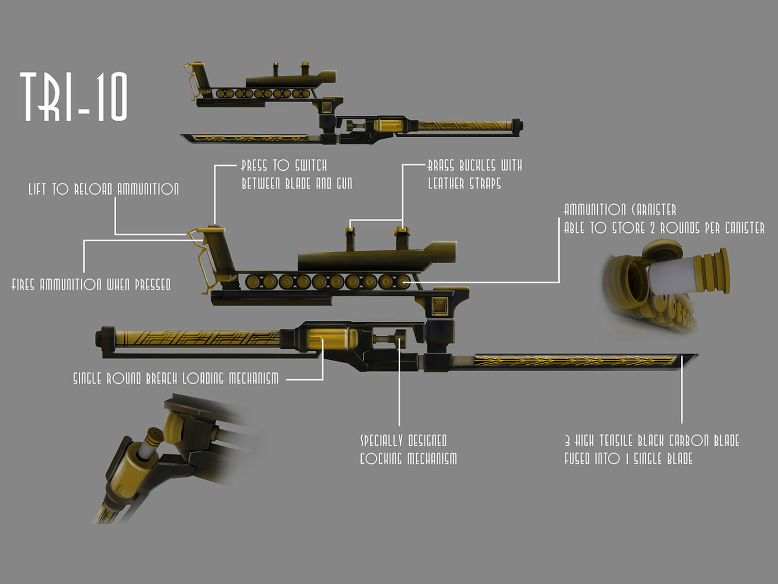 A gold-and-black-adorned, arm-held weapon with a blade, concealed gun barrel, and description of its various ammunition.
