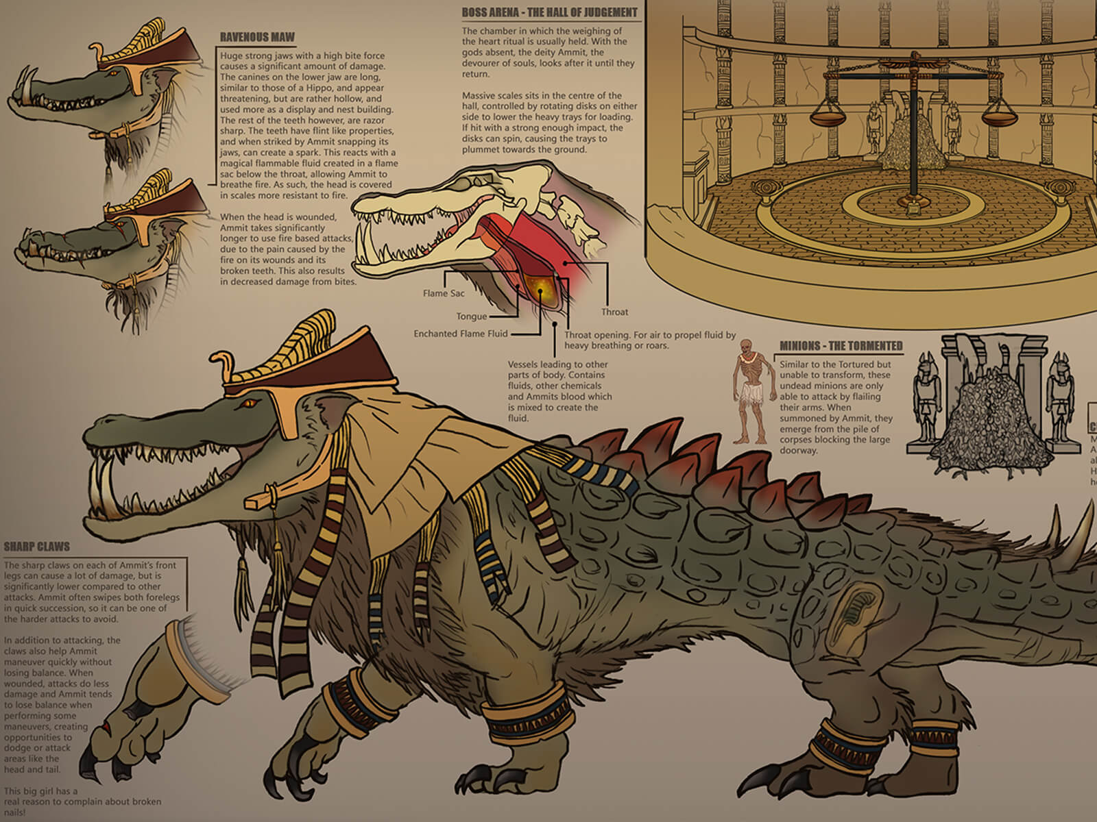 Details and sketches of a massive spiked, scaled, and furry alligator wearing ancient Egyptian-style headdress.